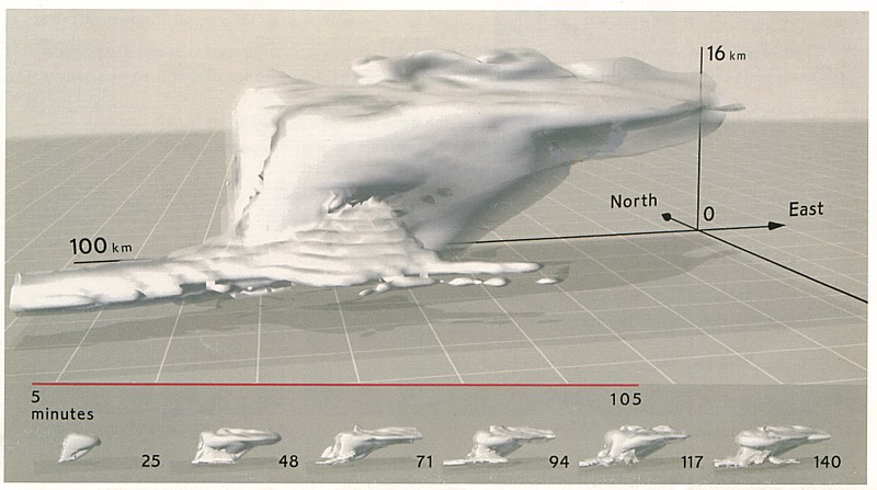 tufte cloud formations